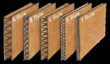 Corrugated Box Types | Corrugated Flute Sizes