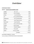 Chefmaster 10.5 oz. Black Diamond Liqua-Gel Food Coloring Nutrition Information