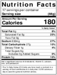 104KNR6886_Nutrition