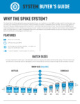 Brochure for Spike Brewing Spike+ Trio NPT Brewing System