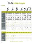 Hobart Slicer Selection Guide