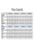Middleby Marshall Pizza Capacity Chart