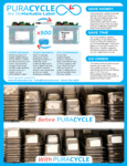 Puracycle Remarkable Labels one-page infographic