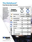 Dormont ReliaGuard Comparison Chart