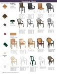 Chairs and Tables Chart