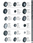 Wheel Options Chart