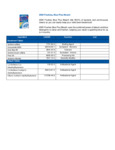2000 Flushes Blue Plus Bleach Ingredients