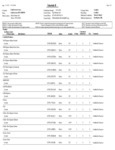 Lavazza Orthodox Union Kosher Certificate