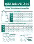 Measurement Resource Guide