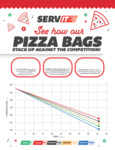 ServIt Pizza Bag Comparison