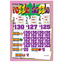 Razzle Dazzle 3 Window Pull Tab Tickets - 3096 Tickets Per Deal - Total Payout: $2611