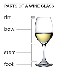 Part of a Wine Glass
