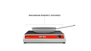 The Advantages of Induction Cooking