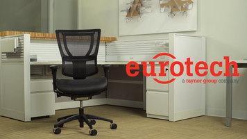 Eurotech iOO Functionality