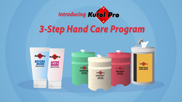 Help Reduce Dry, Cracked Hands with Kutol Pro