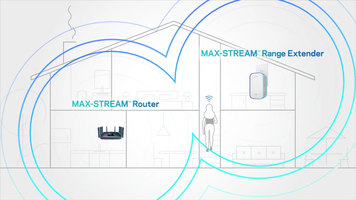 Linksys Max-Stream Router and Range Extender
