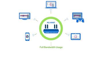 Linksys Max-Stream M-MIMO Gigabit WiFi Router