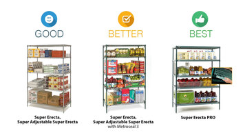 Metro Super Erecta Shelving: Good, Better, Best