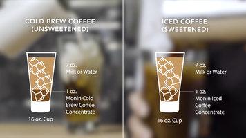Monin: Iced vs Cold Brew Coffee