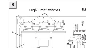 Stiebel Eltron Tempra: Resetting a High Limit Switch