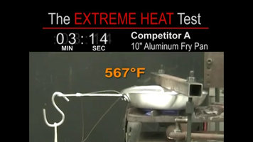 Vollrath Cookware Rivets: Extreme Heat Test