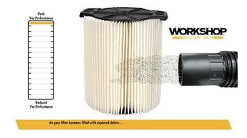 Workshop Vac Filter Performance