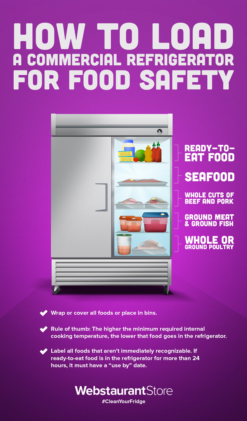 Cleaning your restaurant fridge commercial fridge cleaning for How to keep kitchen clean and organized