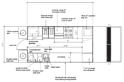 food truck floor plans. Customizing Your Food Truck Can Be The Most Stressful But Also Intriguing Part Of Making Purchase, And If You Go With A Reputable Manufacturer Floor Plans N