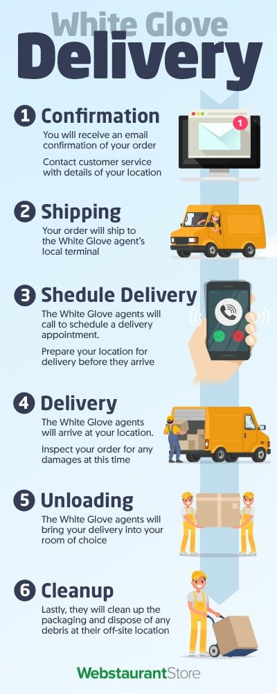 White Glove Delivery Process