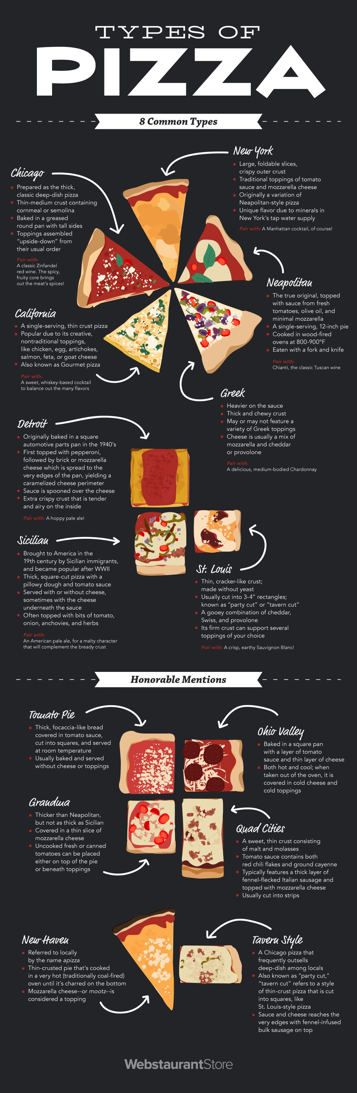 Types Of Pizza Pizza Crust Styles The Definitive Guide