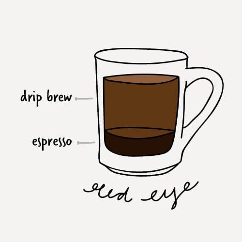 Café de ojos rojos