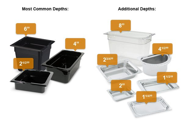Steam Table Pan Sizes