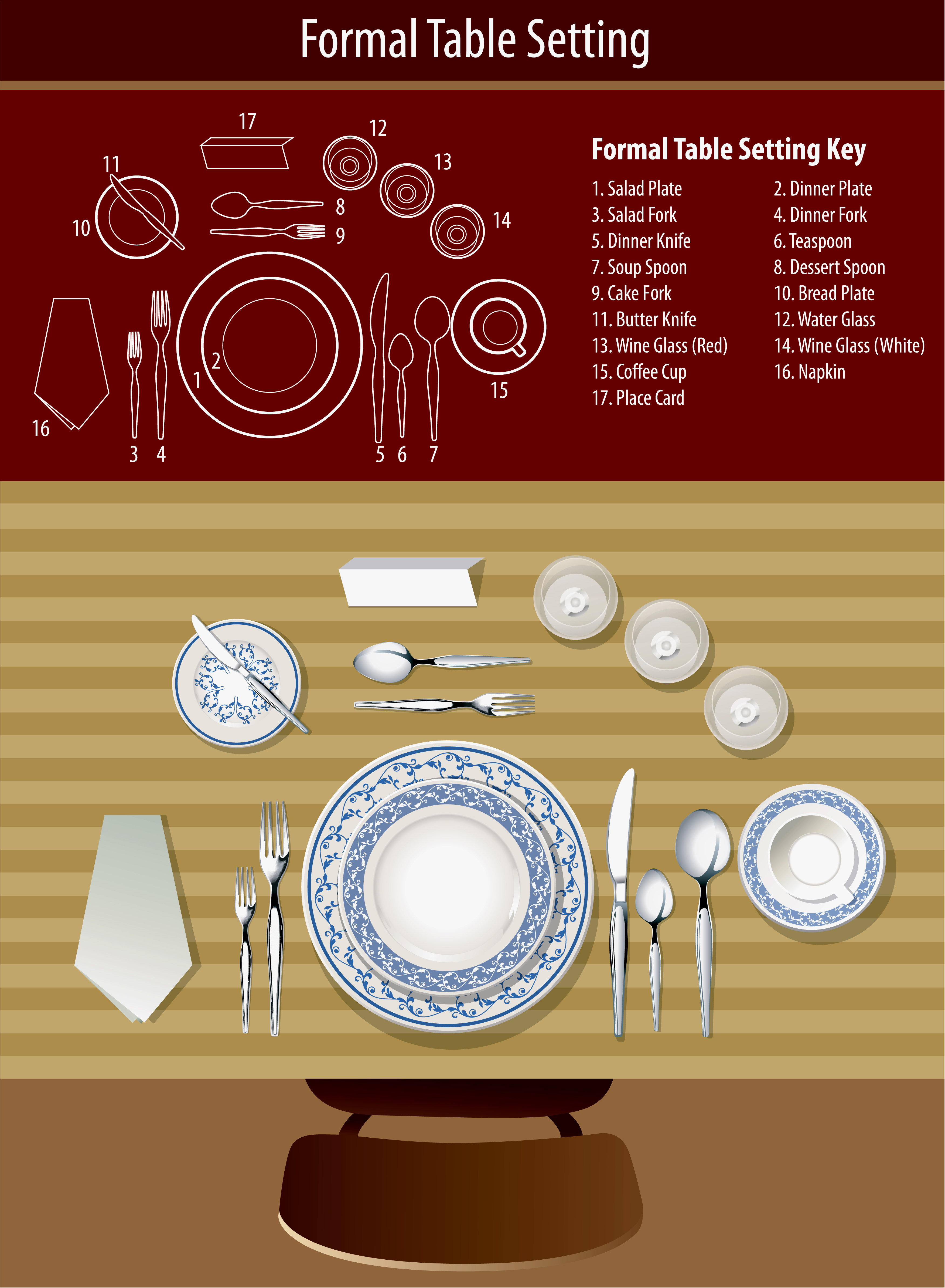 Fine Dining Etiquette for Servers Fine Dining Server  : serverdiagram from www.webstaurantstore.com size 3503 x 4771 jpeg 1268kB