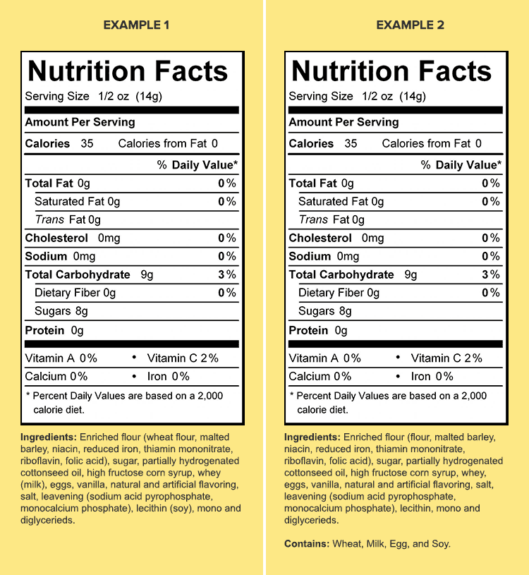 Food Allergy Nutrition Labels