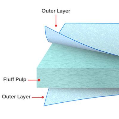 Air Laid Paper