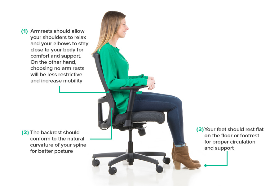 Ergonomics Is The Study Of Most Efficient Relationship Between Workers And Their Environment Especially In Regards To Equipment They Use
