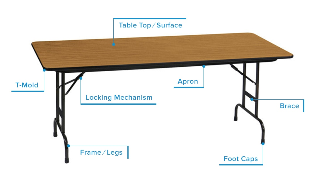 Table Top Surface Hard Flat That Sits On Of A Frame Generally Made Wood Plastic Melamine Or Laminate