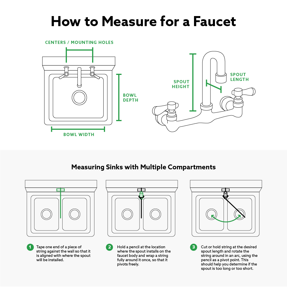 Choosing The Right Types Of Faucets