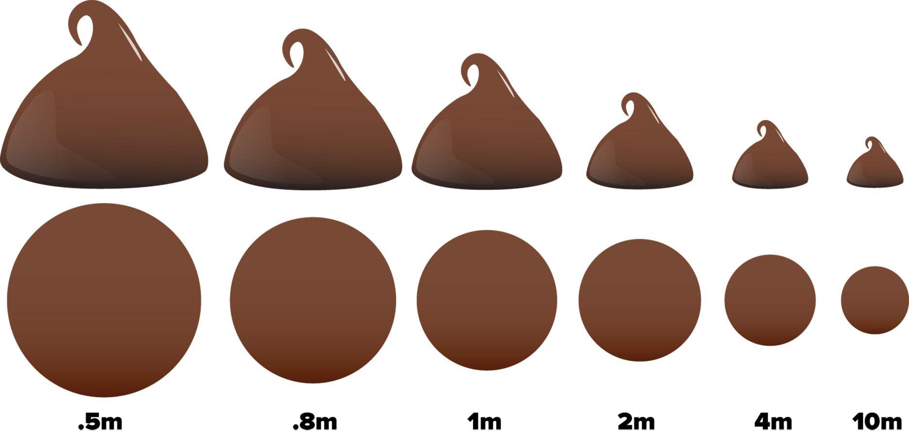 Mix Semi Sweet And Milk Chocolate