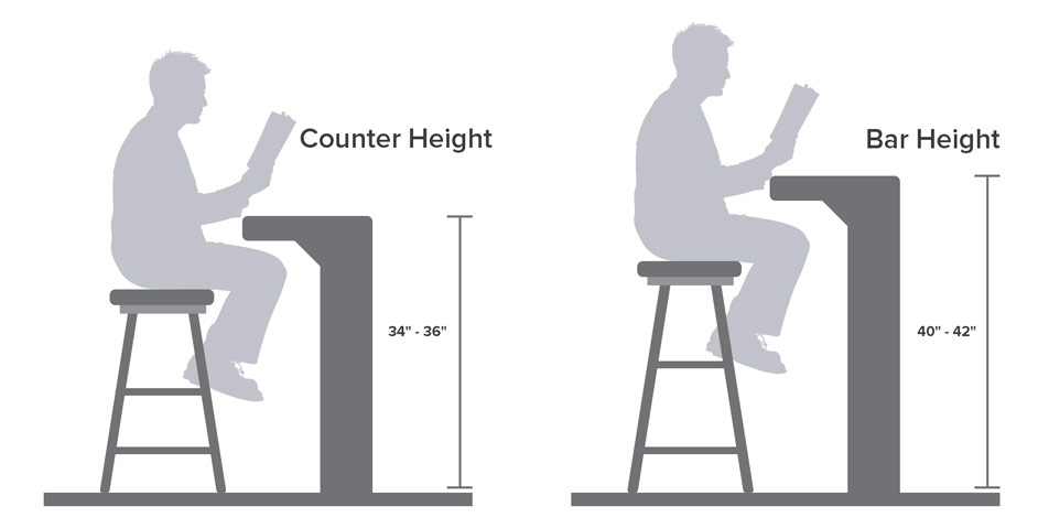 Standard Bar Height Table Images 1000 Ideas About
