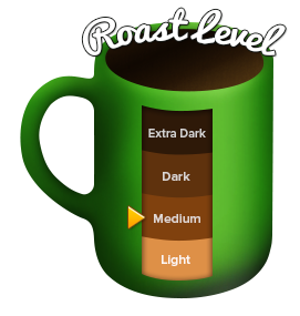 Roast Level