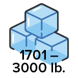 1701 to 3000 Pounds